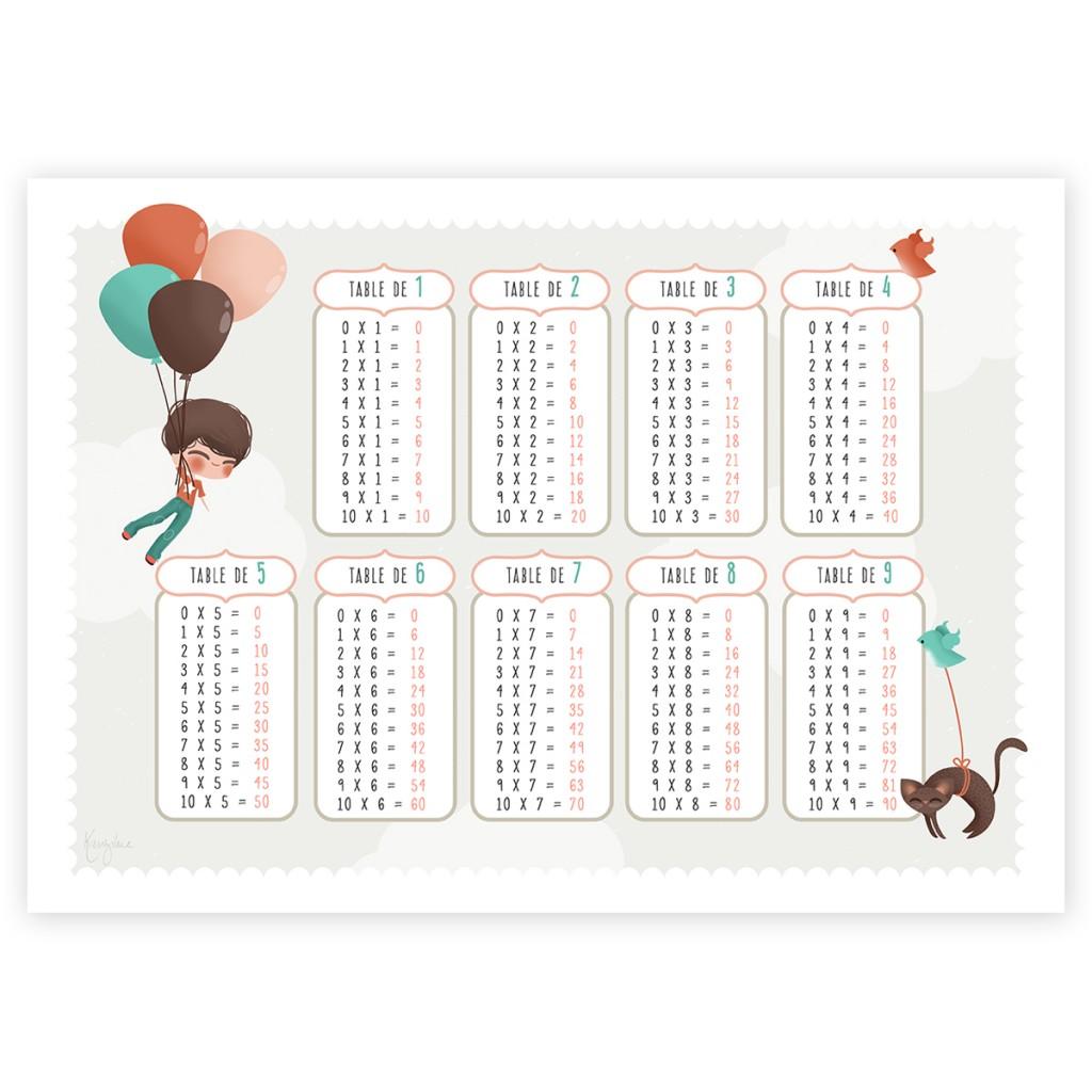 Affiches ducatives par kanzilue for Table multiplication ludique